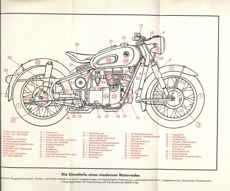 Ausgezeichnet Kohlenstoff Motorradrahmen Bilder - Benutzerdefinierte ...