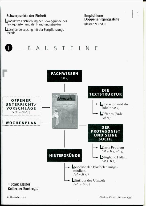 in Deutsch 2/2004: CHARLOTTE KERNER: \
